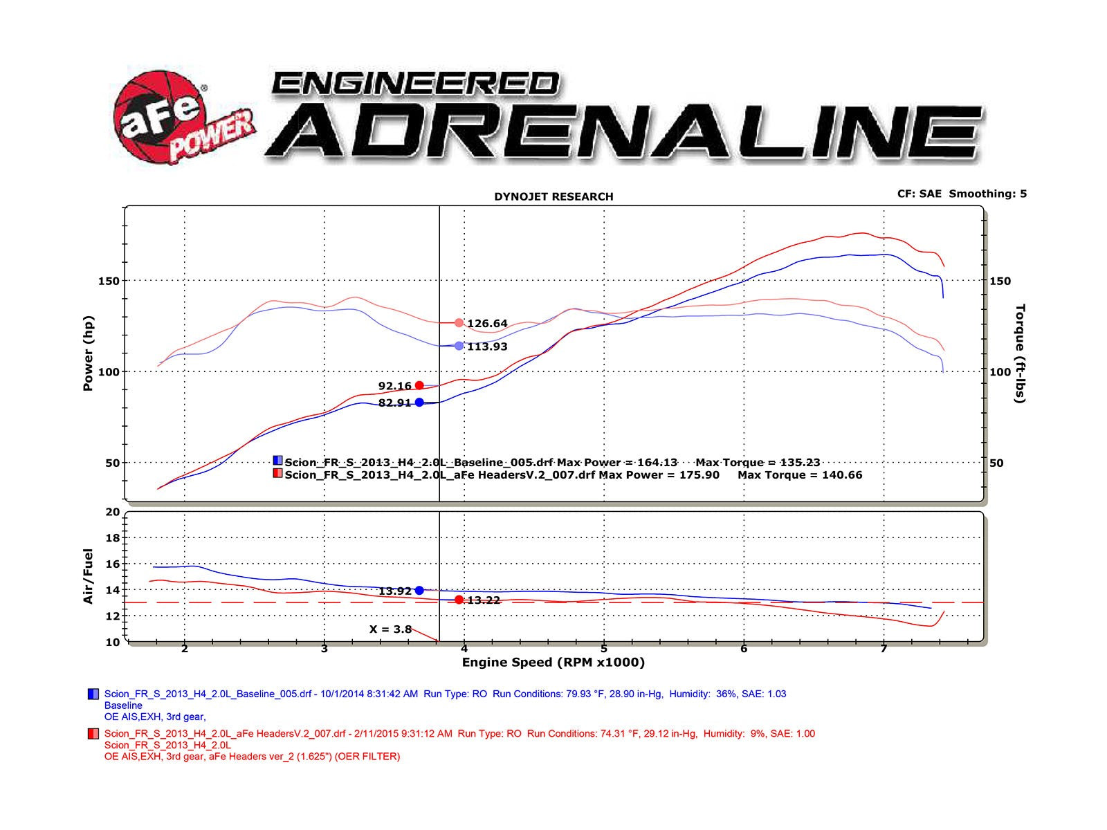 Afe Twisted Steel Long Tube Header Street Series 2013 Scion Fr S Subaru Brz Engine Diagram