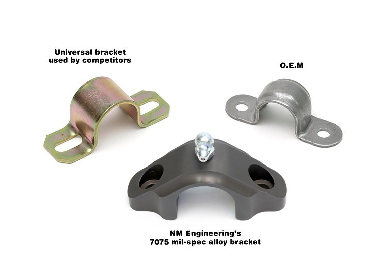 NM Eng. Billet Sway Bar Bracket with Grease Fitting (22mm)