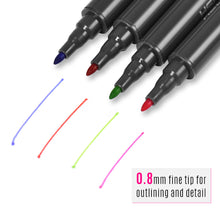 Twin Tip Marker Pens with Water Based Ink for Sketching, Graphic Art, Manga, Drawing, Art Design