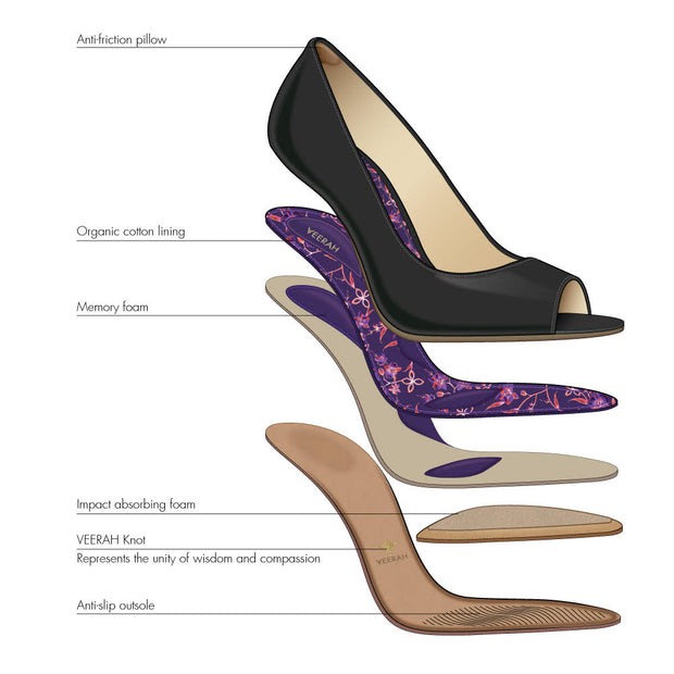 Most comfortable heels for the women