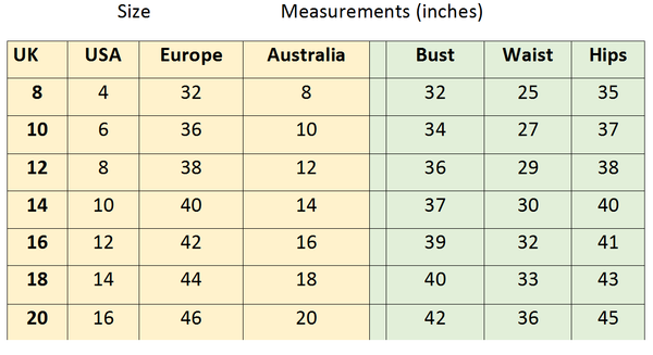 Understanding UK Dress Sizes