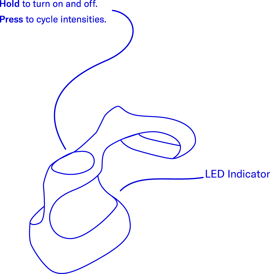 Diagram showing LED power on and off function and cycle intensities for Fin