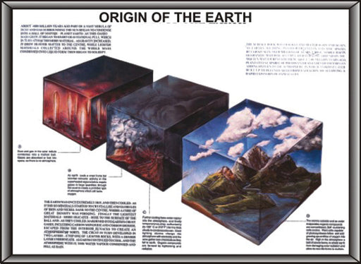 Model Origin of the Earth
