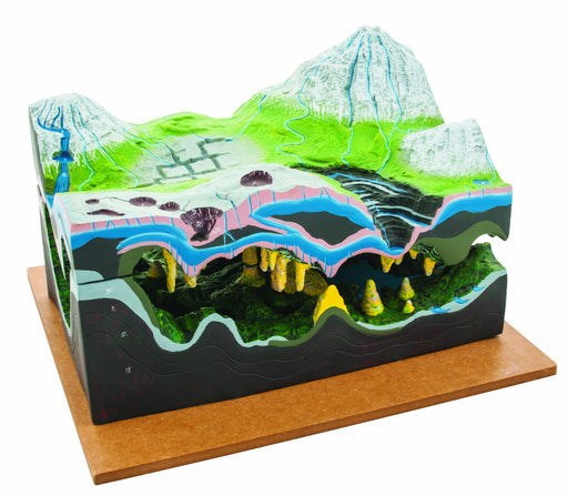 Karst, Caves & Water Action Model