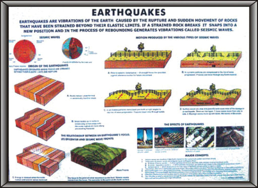 Model Earth Quake