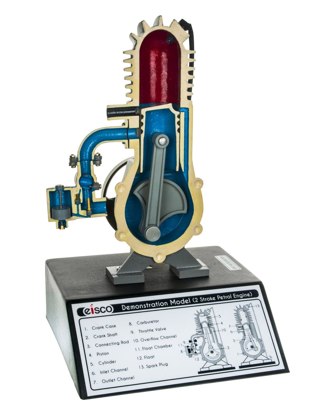 2 Stroke Gasoline Hand Crank Engine Model with Actuating Movable Parts to  Demonstrate Engine Basics - 14