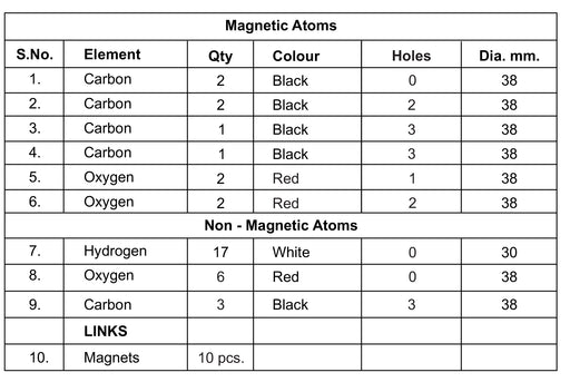 Molecular Set - Magnetic Atoms