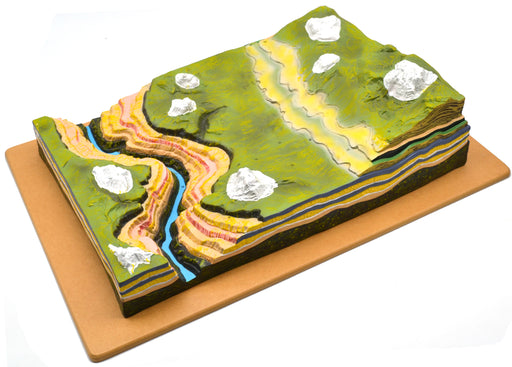 "Premium Horizontal Strata Model with Keycard, Erosion Educational Model, Quality PVC on Sturdy Wooden Base, Hand Painted Landscape, 24"" Long, 16"" Wide, 5.5"" Tall - Eisco Labs"