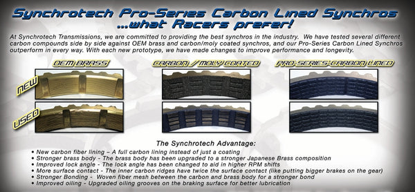 SynchroTech Pro-Series Carbon-Lined Syncros for Focus ST/RS