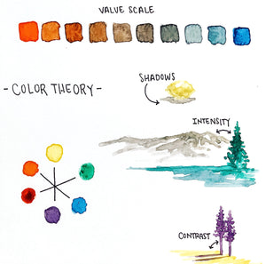 This is Why Color Theory is SO Important in Painting