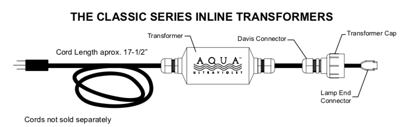 AQUA UV:  Classic UV Replacement Parts