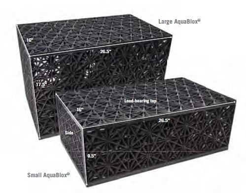 Aquascape Aquablox Water Matrix