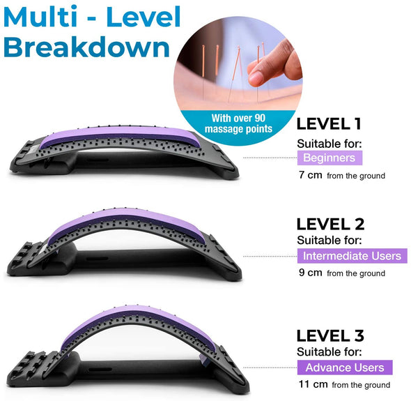 Back Stretching Device - Posture Massager
