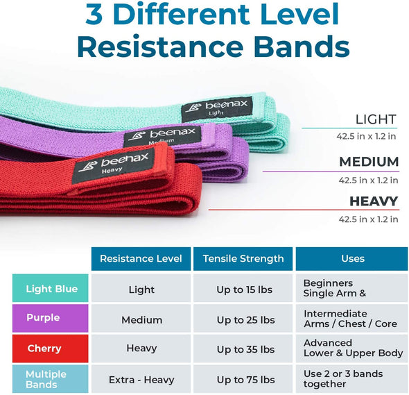 Long Fabric Resistance Bands (Set of 3)