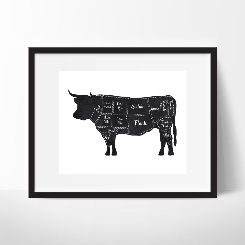 Butcher Chart of a cow