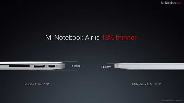 Comparativa Xiaomi Mi Notebook Air y MacBook Air de Apple