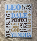 Baby Birth Nursery Canvas | Hand Painted Canvas | Custom Wall Art