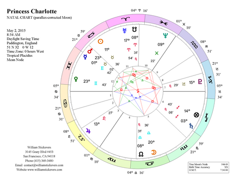 princess charlotte of cambridge birth chart
