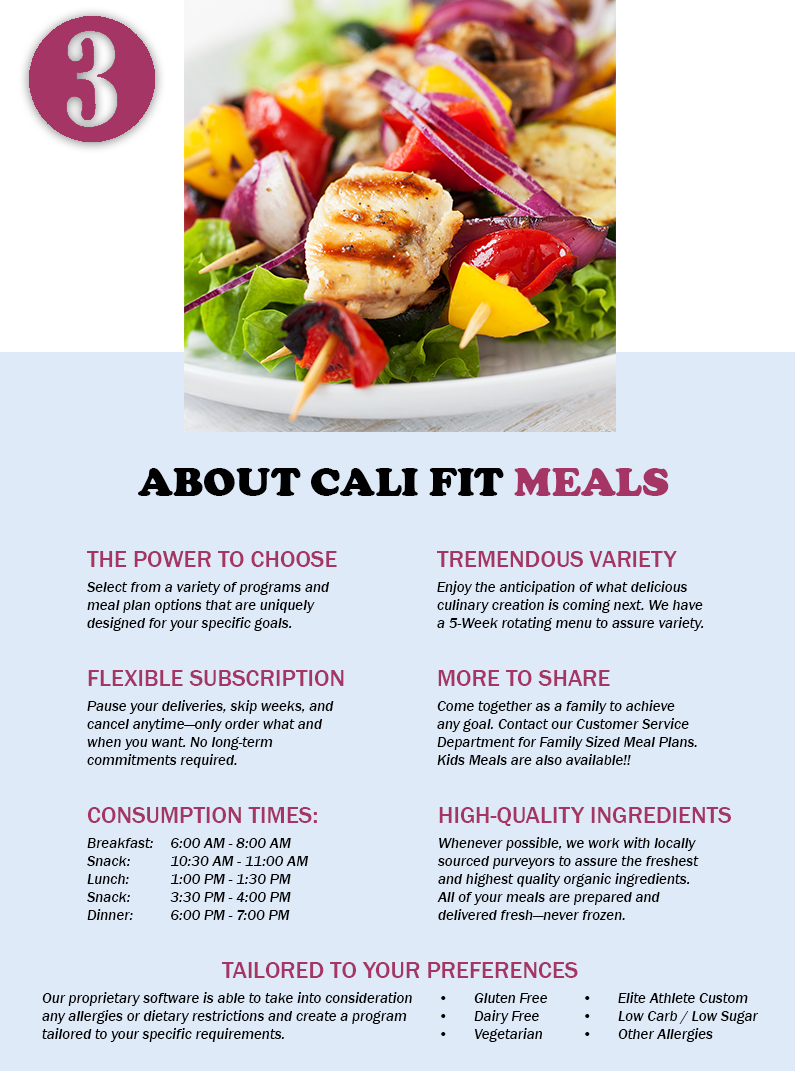 HOW IT WORKS - Cali Fit Meals