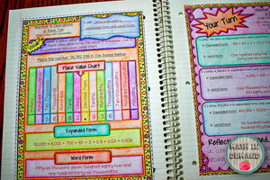 5th Grade Math Interactive Notebook