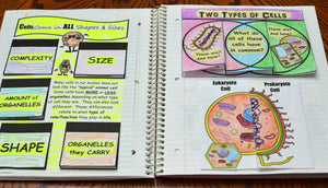 Science Interactive Notebook - Cells