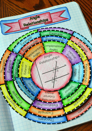 Angle Relationships Wheel Foldable