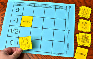 Slope Card Sort Activity