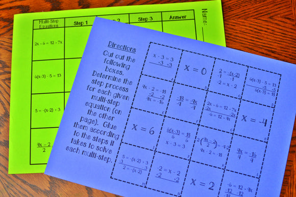 Multi-Step Equations Card Sort Activity