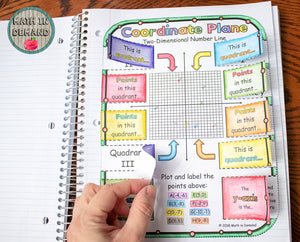 Math Foldables Bundle