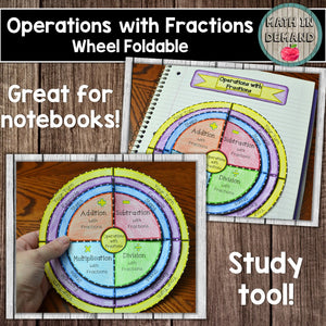 Operations with Fractions Wheel Foldable (Add, Subtract, Multiply, and Divide)
