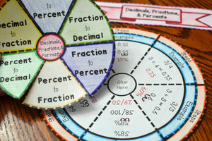 Decimals, Fractions, and Percents Wheel Foldable