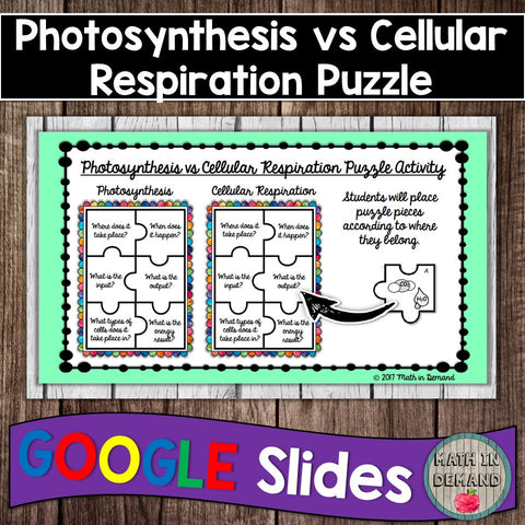 Photosynthesis vs Cellular Respiration Puzzle Activity in Google Slides