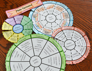 Plate Tectonics Wheel Foldable