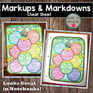 Markups, Markdowns, and Percents Cheat Sheet (Markups and Discounts)