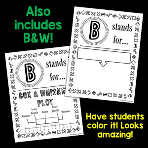 7th Grade Math Alphabet Vocabulary Word Wall (Great for Math Bulletin Boards)