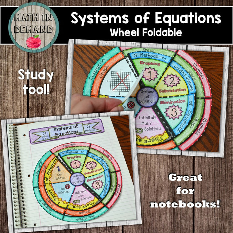 Systems of Equations Wheel Foldable
