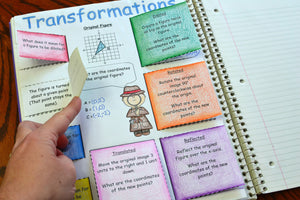 Transformations Foldable