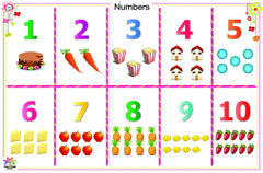 Numbers Placemat with eBook