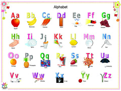 Alphabet Placemat with eBook (2 ct)