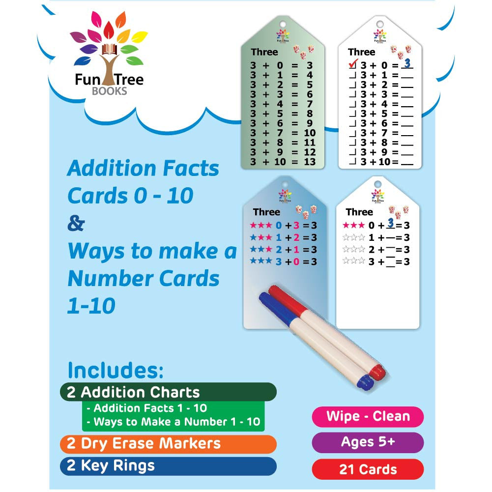 Wipe Clean - 2 Card Sets - Addition Facts Flash Cards 0-10 and Ways ...