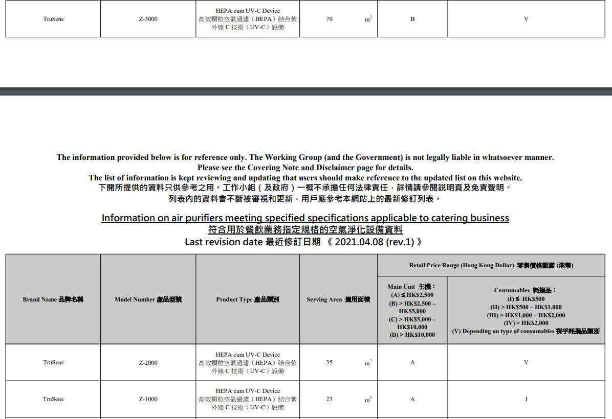 Information on air purifiers meeting the specified specifications for use in dine-in catering premises - TruSens - YV.com.hk