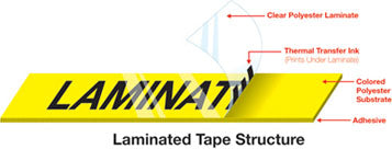 Brothers patented P-touch TZe laminated tapes