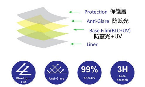 "S-View SBFAG-17.3W9 抗藍光濾片 (383x215mm) Blue Light Cut Screen Filter for 17.3"" Notebooks (16 : 9) - Young Vision - www.yv.com.hk"
