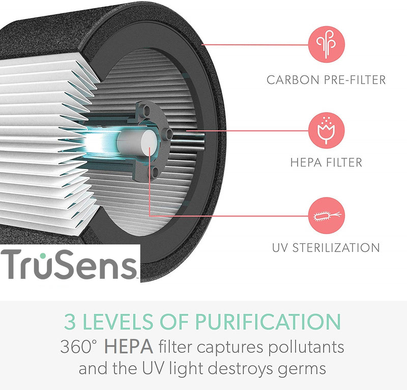 紫外光消毒殺菌空氣淨化機 Award-winning TruSens Z-1000 Air Purifier (Small room 250sq.ft.) - 360 HEPA Filtration - UV Sterilization - Dual Airflow - Young Vision - www.yv.com.hk