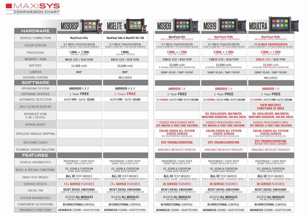 Autel MaxiSYS Ultra | OEM-level Diagnostic Scanner‎ with J2534, Oscilloscope, Waveform Generator etc | ON PROMO