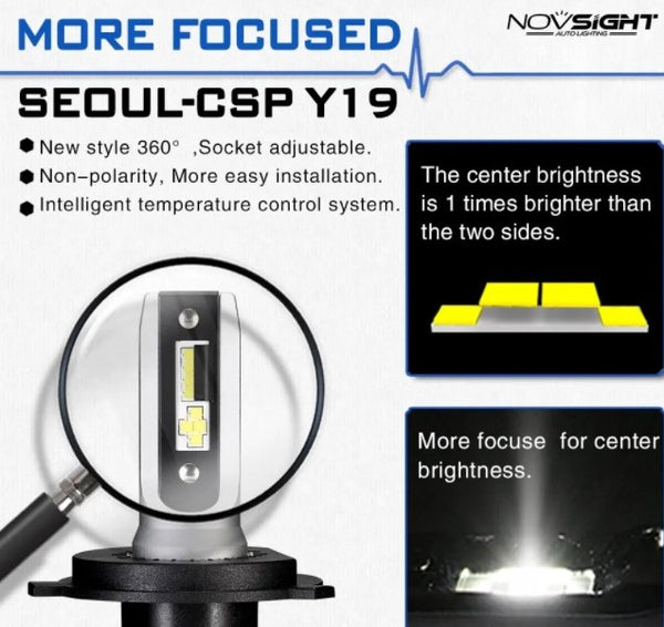 NovSight A500-N15 50W H11 10000LM LED Car Headlight Kit