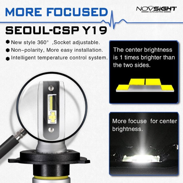 NovSight A500-N15 50W 10000LM LED Car Bulbs 6500K - H11