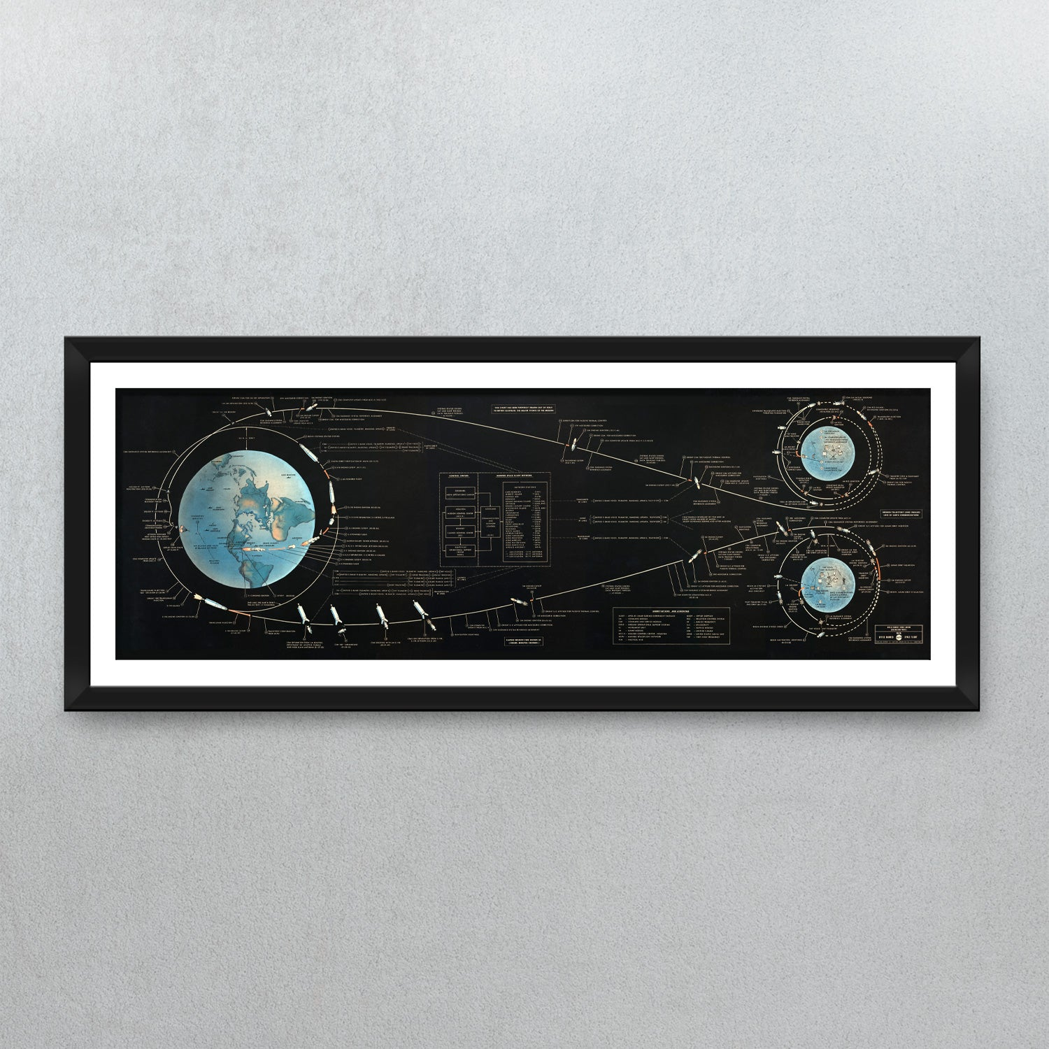 Apollo Mission Flight Plan Print