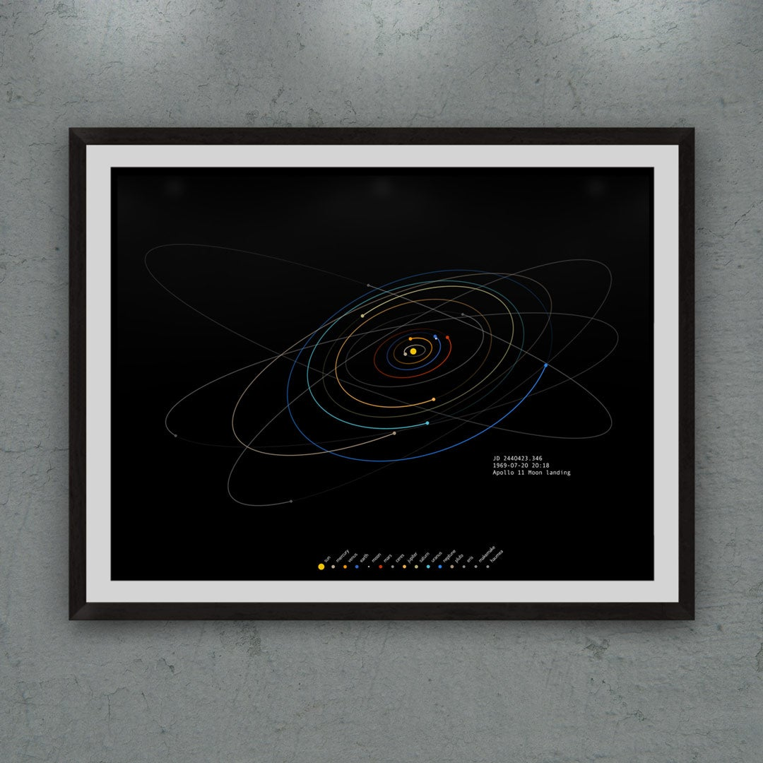 SpaceTime Coordinates Custom Prints
