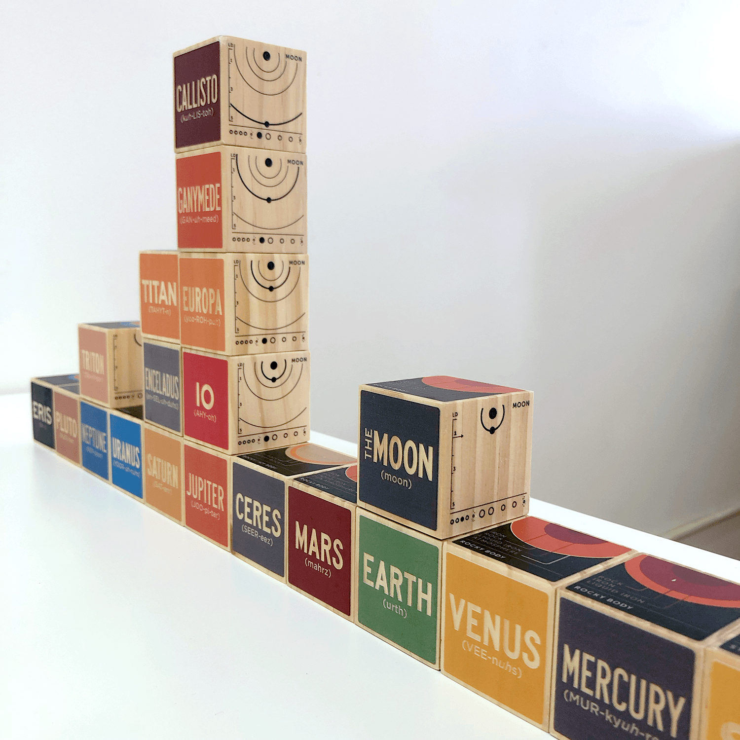 Planetary Blocks for Planetary Society